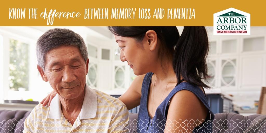 Customblog Memoryloss Dementia 1024x512